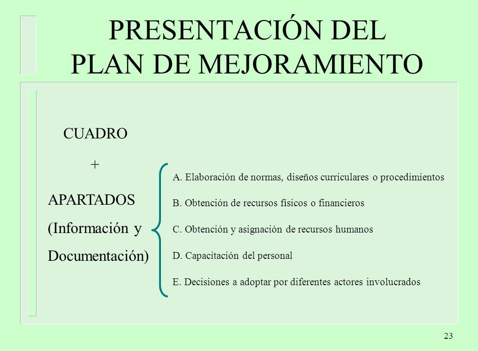 23 PRESENTACIÓN DEL PLAN DE MEJORAMIENTO CUADRO APARTADOS (Información y Documentación) A.