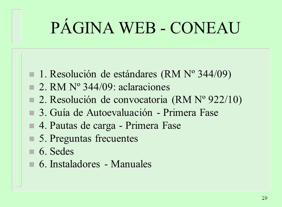 29 PÁGINA WEB - CONEAU n 1.Resolución de estándares (RM Nº 344/09) n 2.