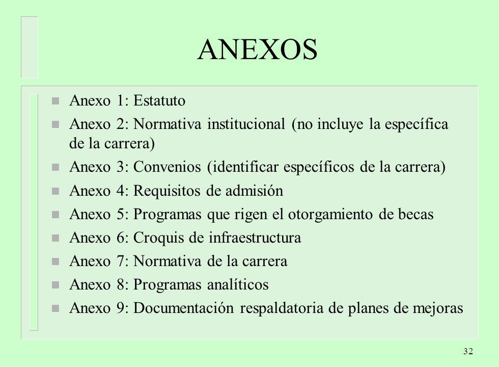 32 ANEXOS n Anexo 1: Estatuto n Anexo 2: Normativa institucional (no incluye la específica de la carrera) n Anexo 3: Convenios (identificar específicos de la carrera) n Anexo 4: Requisitos de admisión n Anexo 5: Programas que rigen el otorgamiento de becas n Anexo 6: Croquis de infraestructura n Anexo 7: Normativa de la carrera n Anexo 8: Programas analíticos n Anexo 9: Documentación respaldatoria de planes de mejoras