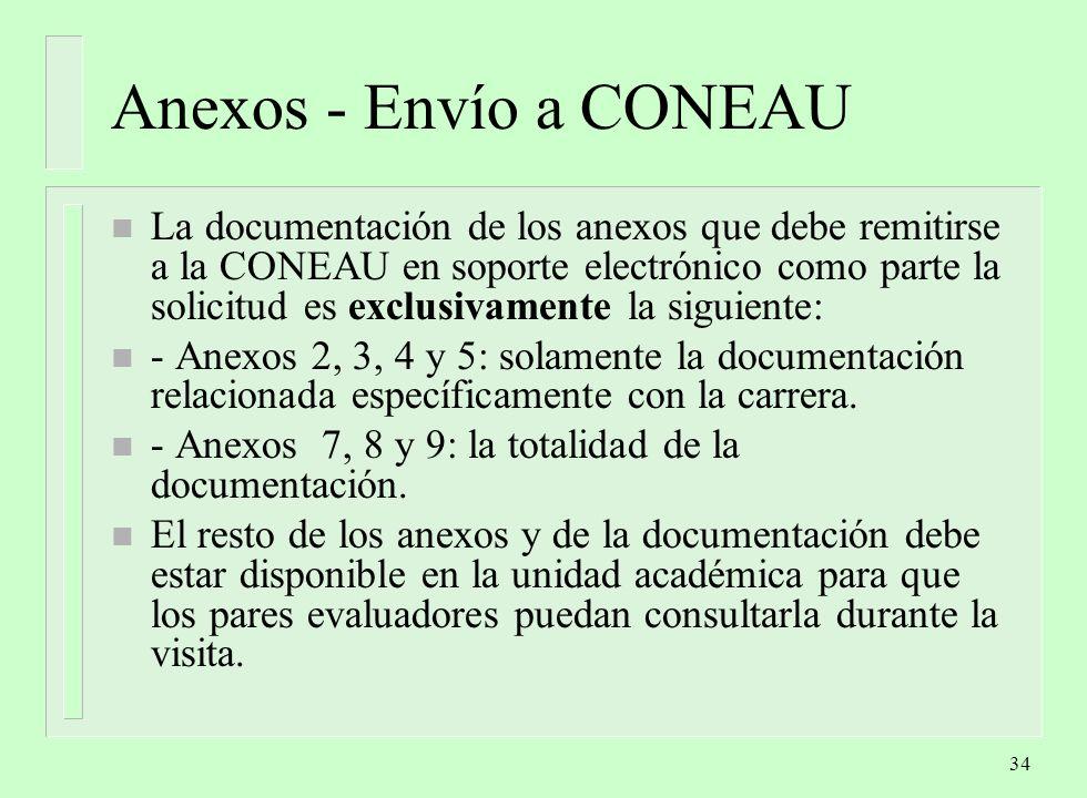 34 Anexos - Envío a CONEAU n La documentación de los anexos que debe remitirse a la CONEAU en soporte electrónico como parte la solicitud es exclusivamente la siguiente: n - Anexos 2, 3, 4 y 5: solamente la documentación relacionada específicamente con la carrera.