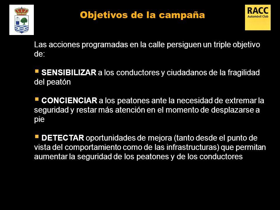 Las acciones programadas en la calle persiguen un triple objetivo de: SENSIBILIZAR a los conductores y ciudadanos de la fragilidad del peatón CONCIENCIAR a los peatones ante la necesidad de extremar la seguridad y restar más atención en el momento de desplazarse a pie DETECTAR oportunidades de mejora (tanto desde el punto de vista del comportamiento como de las infrastructuras) que permitan aumentar la seguridad de los peatones y de los conductores Objetivos de la campaña