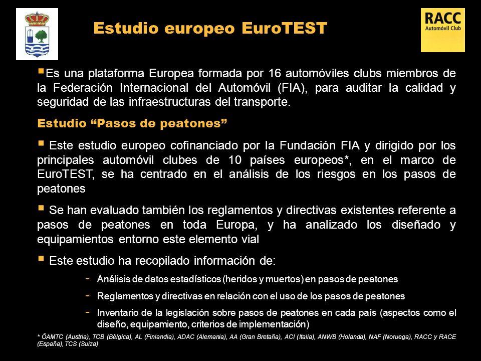 Es una plataforma Europea formada por 16 automóviles clubs miembros de la Federación Internacional del Automóvil (FIA), para auditar la calidad y seguridad de las infraestructuras del transporte.