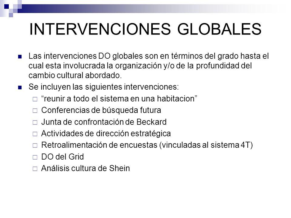 Las intervenciones DO globales son en términos del grado hasta el cual esta involucrada la organización y/o de la profundidad del cambio cultural abor