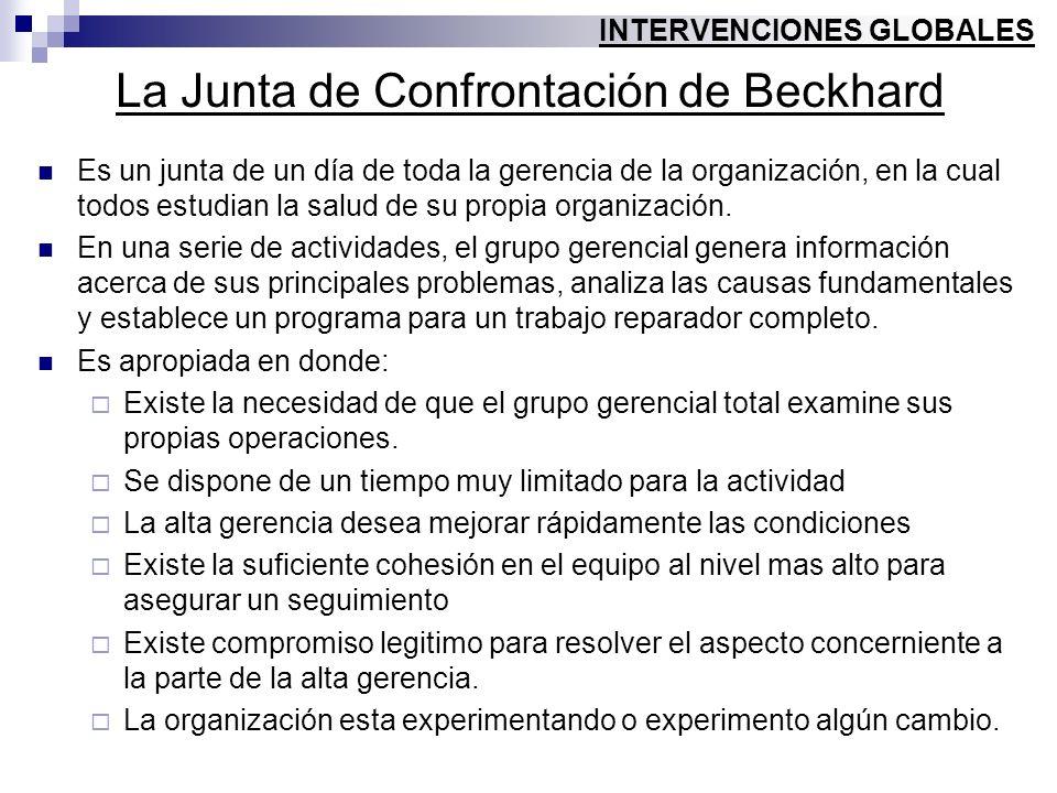 La Junta de Confrontación de Beckhard Es un junta de un día de toda la gerencia de la organización, en la cual todos estudian la salud de su propia or