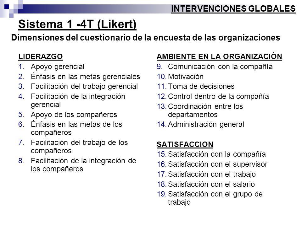 Sistema 1 -4T (Likert) LIDERAZGO 1.Apoyo gerencial 2.Énfasis en las metas gerenciales 3.Facilitación del trabajo gerencial 4.Facilitación de la integr