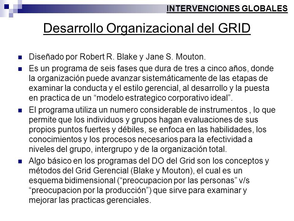 Desarrollo Organizacional del GRID Diseñado por Robert R. Blake y Jane S. Mouton. Es un programa de seis fases que dura de tres a cinco años, donde la