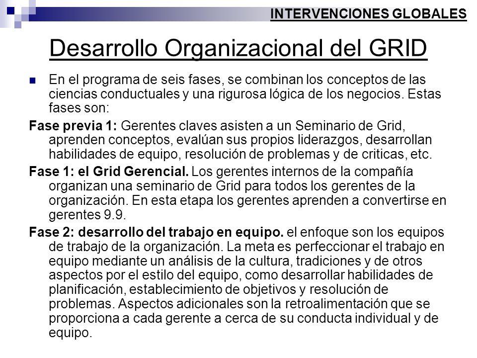 Desarrollo Organizacional del GRID En el programa de seis fases, se combinan los conceptos de las ciencias conductuales y una rigurosa lógica de los n