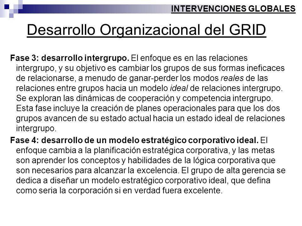 Desarrollo Organizacional del GRID Fase 3: desarrollo intergrupo. El enfoque es en las relaciones intergrupo, y su objetivo es cambiar los grupos de s