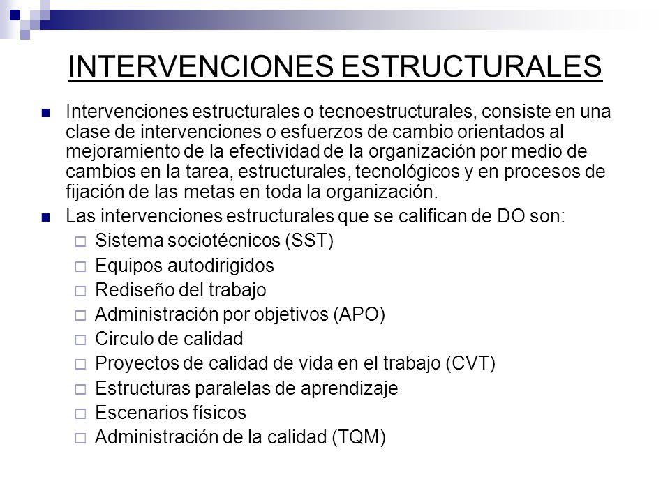 Intervenciones estructurales o tecnoestructurales, consiste en una clase de intervenciones o esfuerzos de cambio orientados al mejoramiento de la efec