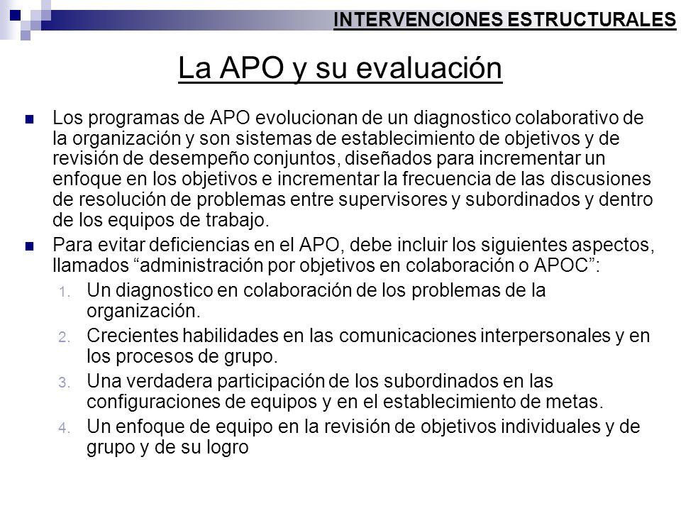 La APO y su evaluación Los programas de APO evolucionan de un diagnostico colaborativo de la organización y son sistemas de establecimiento de objetiv
