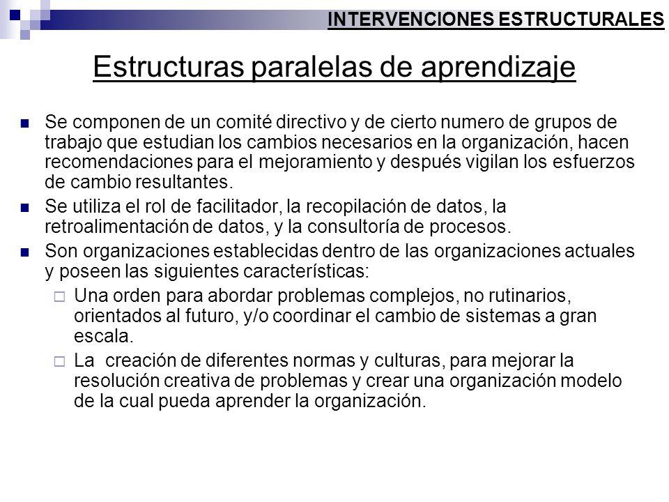 Estructuras paralelas de aprendizaje Se componen de un comité directivo y de cierto numero de grupos de trabajo que estudian los cambios necesarios en