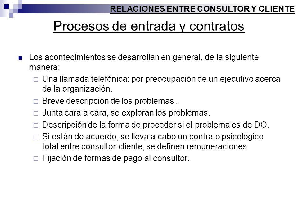 Procesos de entrada y contratos Los acontecimientos se desarrollan en general, de la siguiente manera: Una llamada telefónica: por preocupación de un