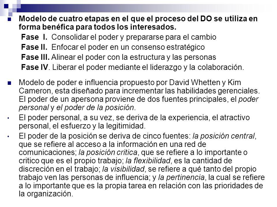 Modelo de cuatro etapas en el que el proceso del DO se utiliza en forma benéfica para todos los interesados. Fase I. Consolidar el poder y prepararse