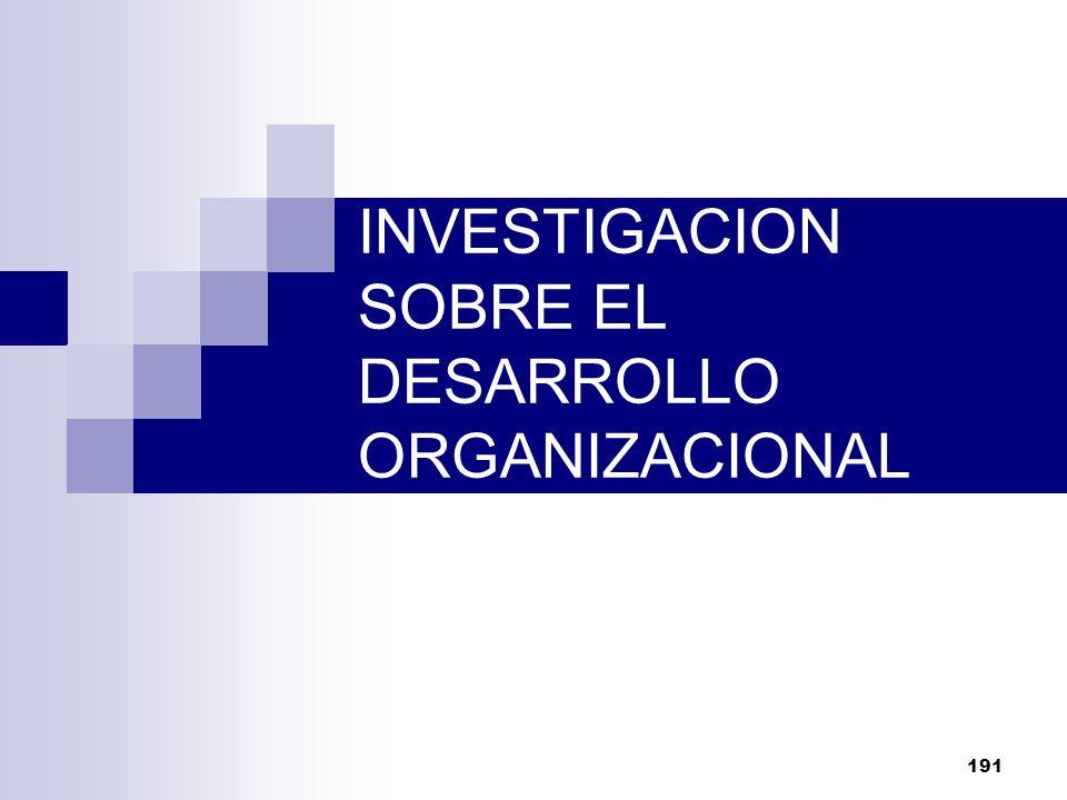 191 INVESTIGACION SOBRE EL DESARROLLO ORGANIZACIONAL