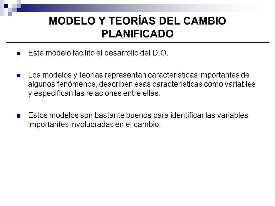 MODELO Y TEORÍAS DEL CAMBIO PLANIFICADO Este modelo facilito el desarrollo del D.O. Los modelos y teorías representan características importantes de a