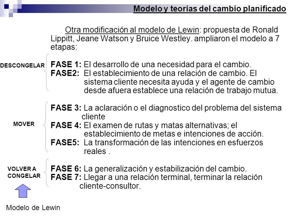 Otra modificación al modelo de Lewin: propuesta de Ronald Lippitt, Jeane Watson y Bruice Westley. ampliaron el modelo a 7 etapas: FASE 1: El desarroll