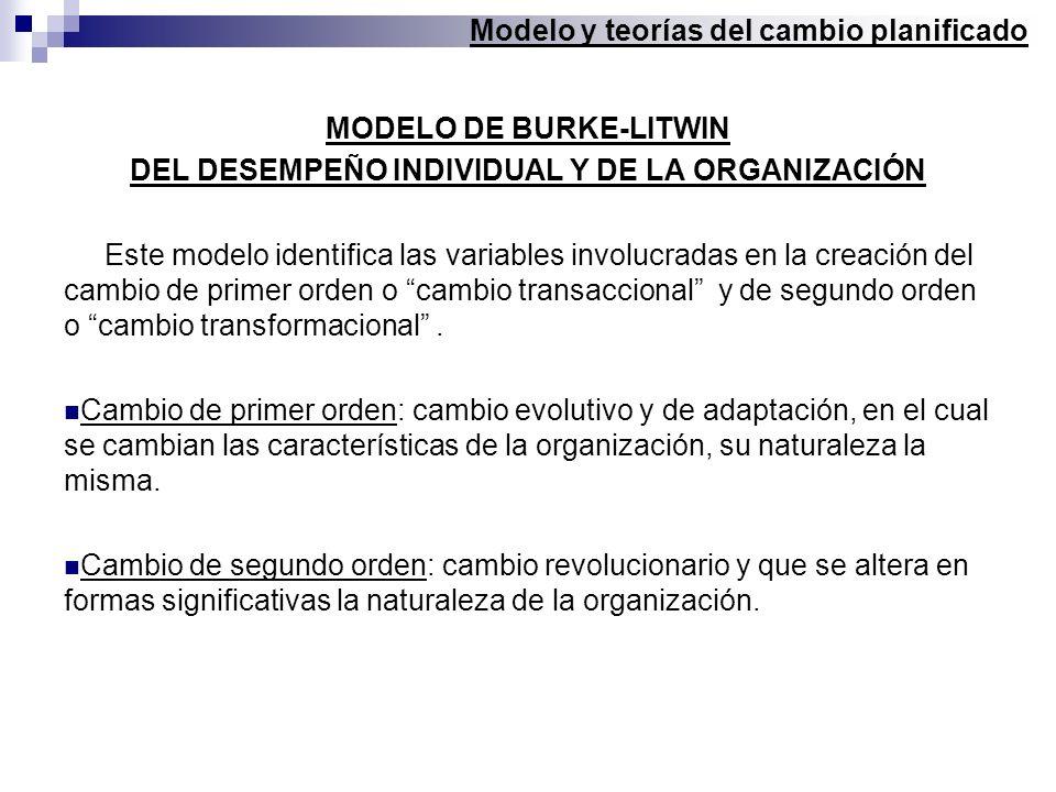 MODELO DE BURKE-LITWIN DEL DESEMPEÑO INDIVIDUAL Y DE LA ORGANIZACIÓN Este modelo identifica las variables involucradas en la creación del cambio de pr