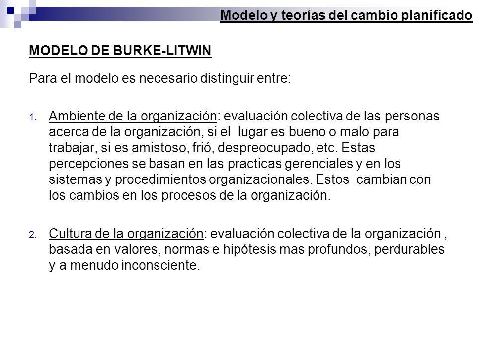 MODELO DE BURKE-LITWIN Para el modelo es necesario distinguir entre: 1. Ambiente de la organización: evaluación colectiva de las personas acerca de la