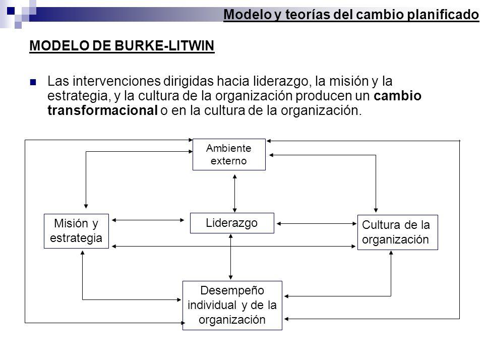MODELO DE BURKE-LITWIN Las intervenciones dirigidas hacia liderazgo, la misión y la estrategia, y la cultura de la organización producen un cambio tra