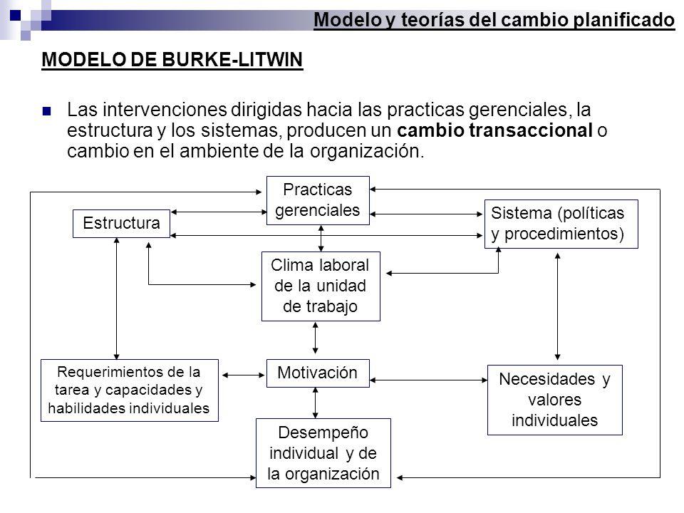 MODELO DE BURKE-LITWIN Las intervenciones dirigidas hacia las practicas gerenciales, la estructura y los sistemas, producen un cambio transaccional o