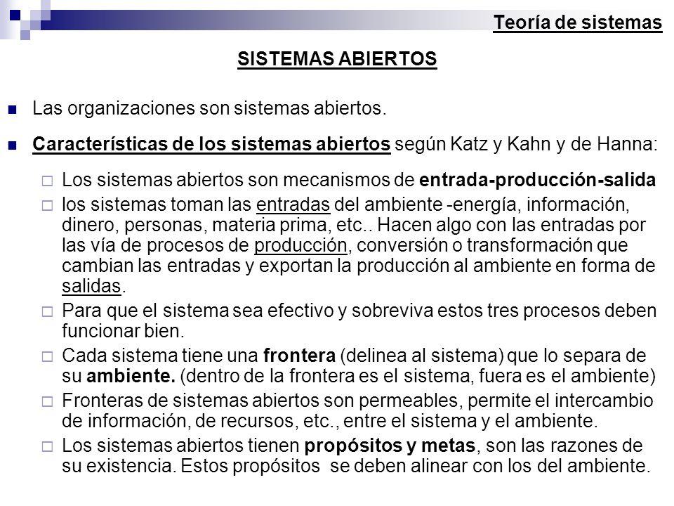 Teoría de sistemas SISTEMAS ABIERTOS Las organizaciones son sistemas abiertos. Características de los sistemas abiertos según Katz y Kahn y de Hanna:
