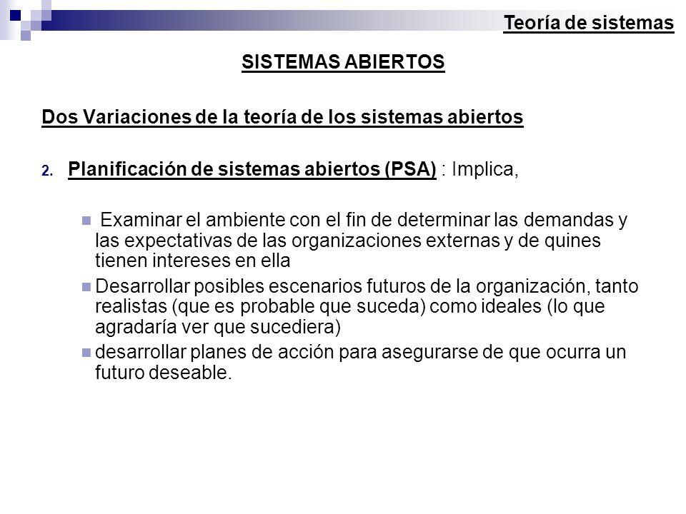 SISTEMAS ABIERTOS Dos Variaciones de la teoría de los sistemas abiertos 2. Planificación de sistemas abiertos (PSA) : Implica, Examinar el ambiente co