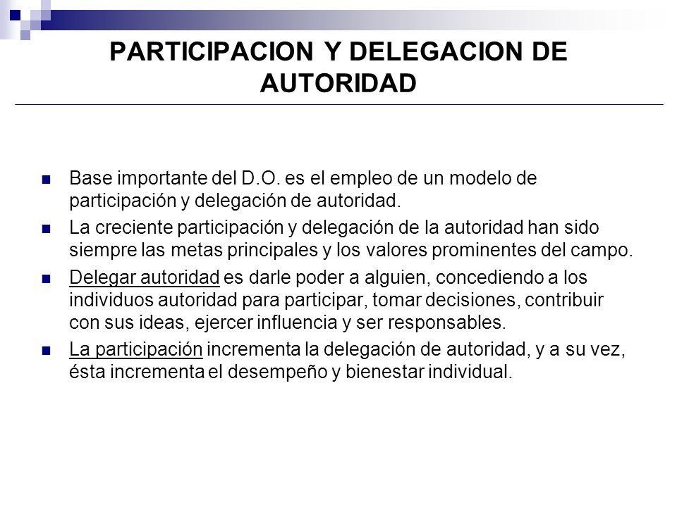PARTICIPACION Y DELEGACION DE AUTORIDAD Base importante del D.O. es el empleo de un modelo de participación y delegación de autoridad. La creciente pa