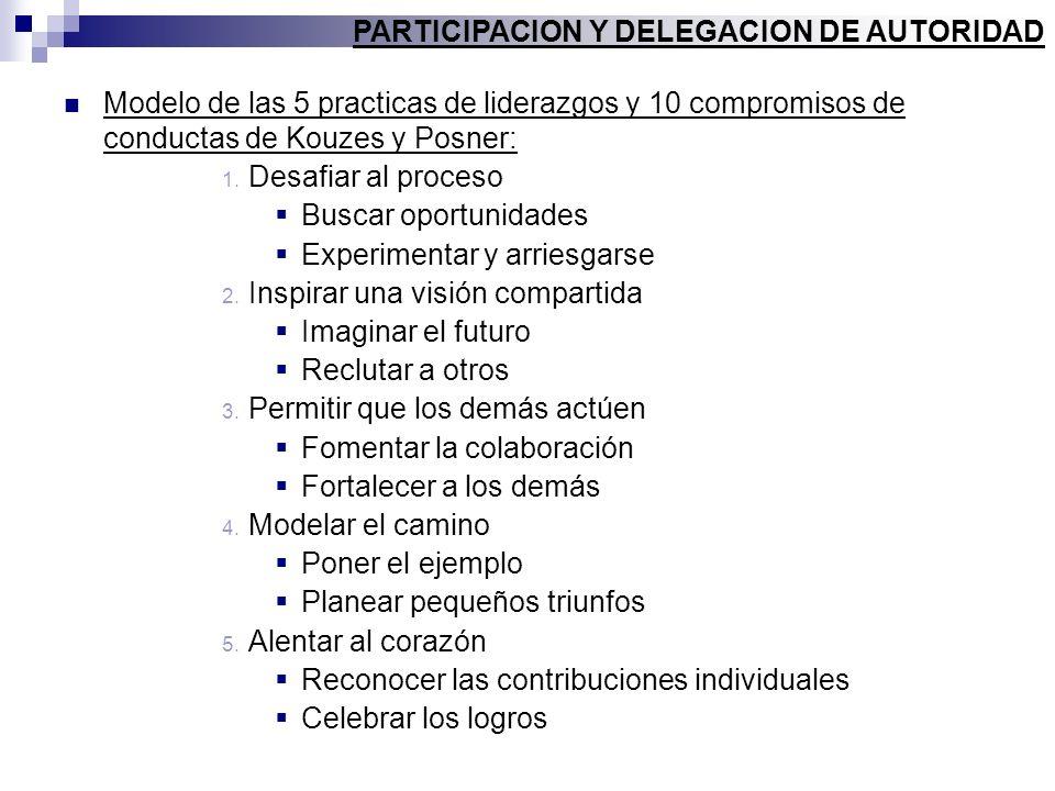 Modelo de las 5 practicas de liderazgos y 10 compromisos de conductas de Kouzes y Posner: 1. Desafiar al proceso Buscar oportunidades Experimentar y a