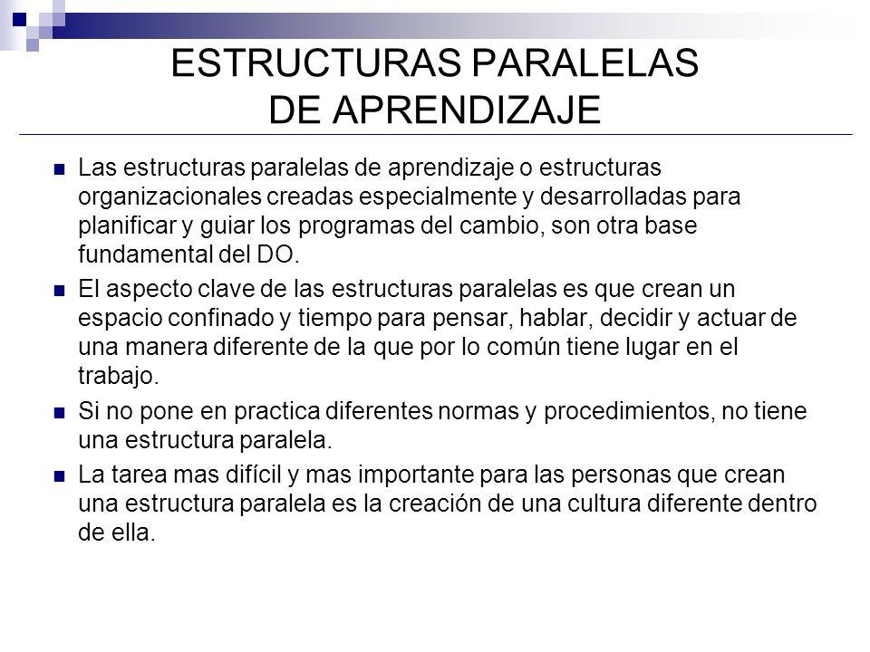 ESTRUCTURAS PARALELAS DE APRENDIZAJE Las estructuras paralelas de aprendizaje o estructuras organizacionales creadas especialmente y desarrolladas par