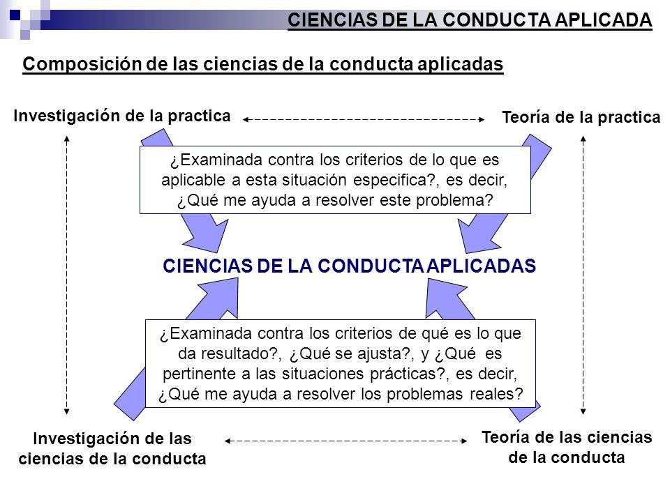 CIENCIAS DE LA CONDUCTA APLICADA Composición de las ciencias de la conducta aplicadas ¿Examinada contra los criterios de qué es lo que da resultado?,