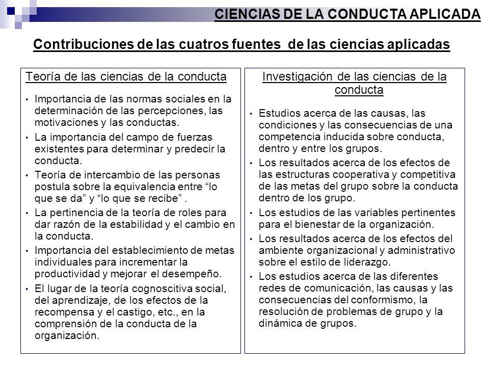Teoría de las ciencias de la conducta Importancia de las normas sociales en la determinación de las percepciones, las motivaciones y las conductas. La
