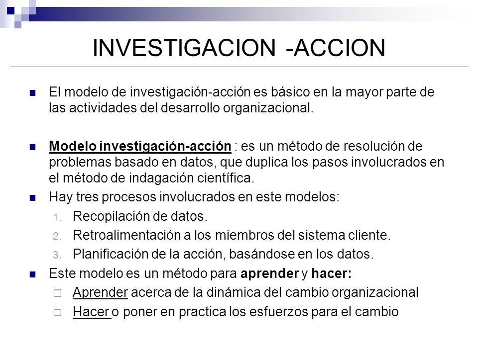 INVESTIGACION -ACCION El modelo de investigación-acción es básico en la mayor parte de las actividades del desarrollo organizacional. Modelo investiga