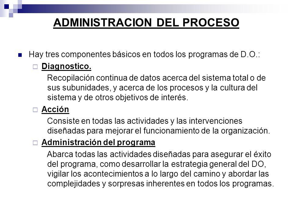 ADMINISTRACION DEL PROCESO Hay tres componentes básicos en todos los programas de D.O.: Diagnostico. Recopilación continua de datos acerca del sistema