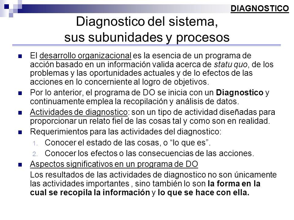 Diagnostico del sistema, sus subunidades y procesos El desarrollo organizacional es la esencia de un programa de acción basado en un información valid