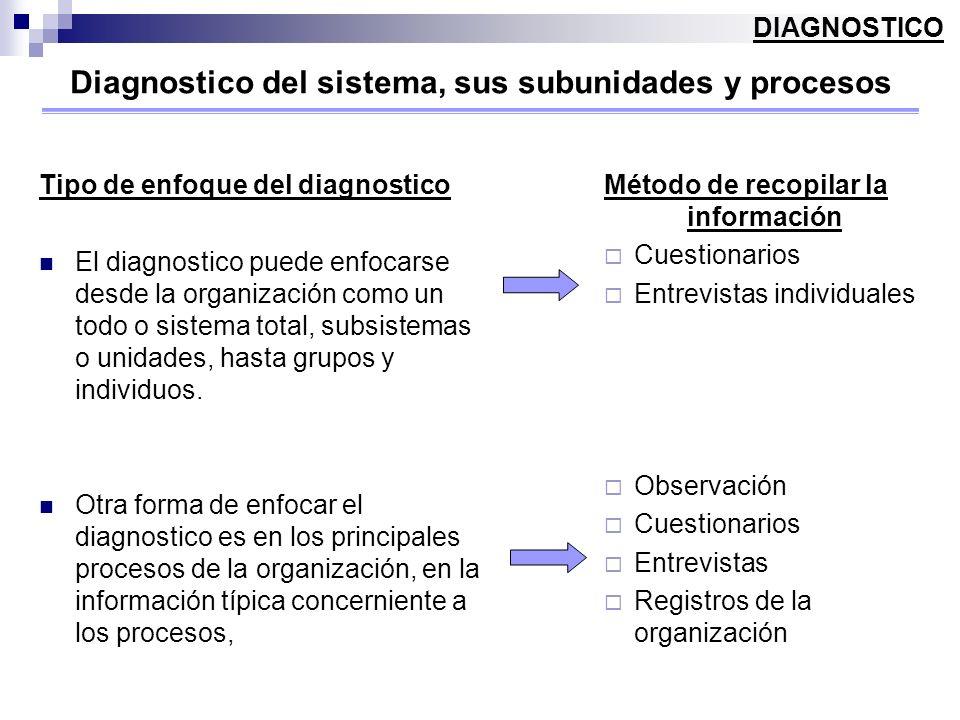 Diagnostico del sistema, sus subunidades y procesos Tipo de enfoque del diagnostico El diagnostico puede enfocarse desde la organización como un todo