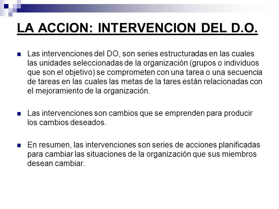 LA ACCION: INTERVENCION DEL D.O. Las intervenciones del DO, son series estructuradas en las cuales las unidades seleccionadas de la organización (grup