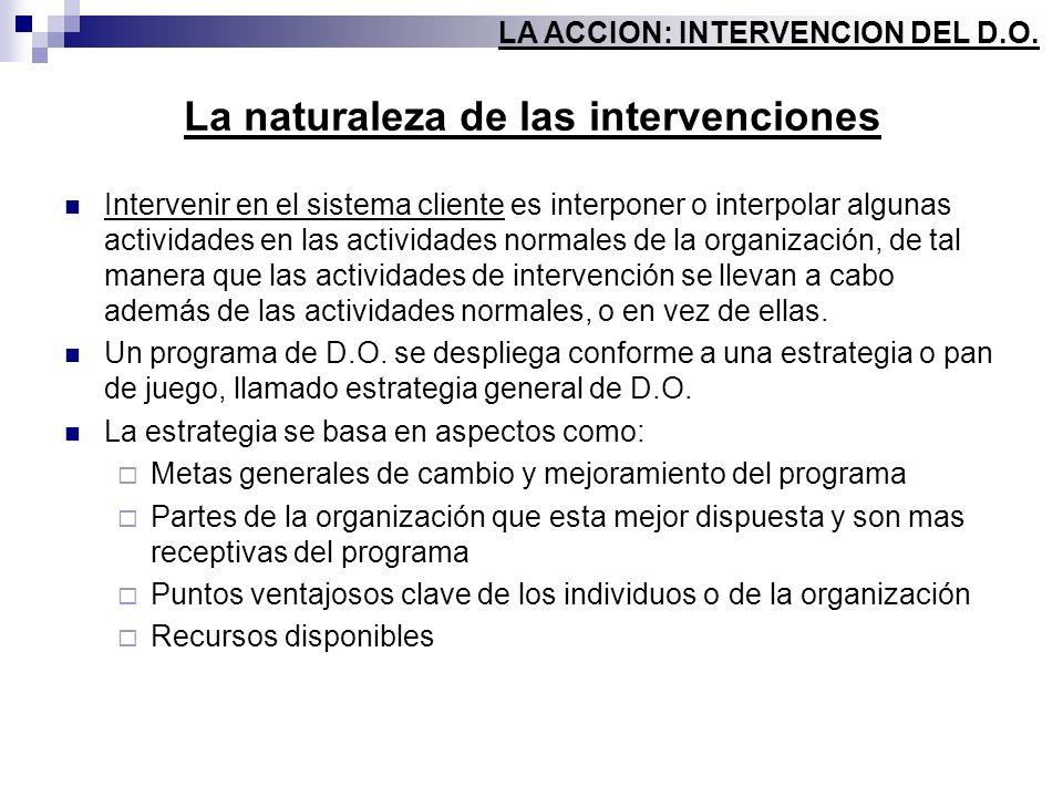 La naturaleza de las intervenciones Intervenir en el sistema cliente es interponer o interpolar algunas actividades en las actividades normales de la
