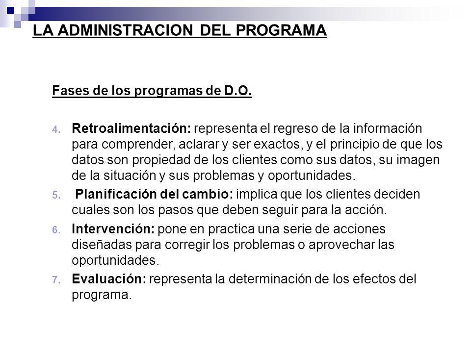 Fases de los programas de D.O. 4. Retroalimentación: representa el regreso de la información para comprender, aclarar y ser exactos, y el principio de