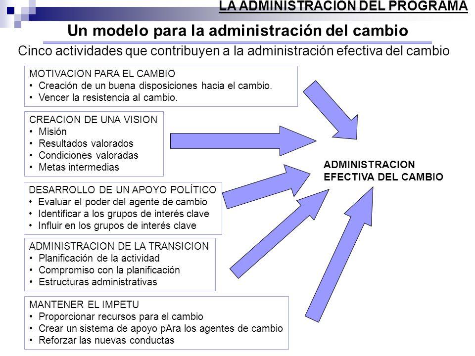 Un modelo para la administración del cambio Cinco actividades que contribuyen a la administración efectiva del cambio LA ADMINISTRACION DEL PROGRAMA M