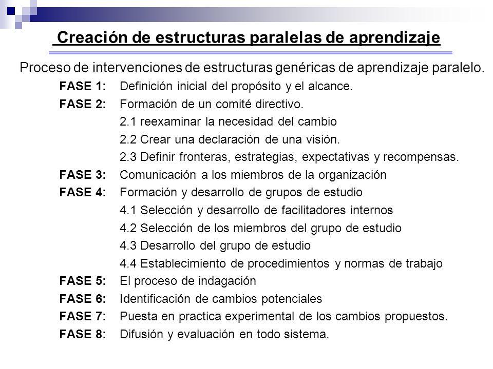 Creación de estructuras paralelas de aprendizaje Proceso de intervenciones de estructuras genéricas de aprendizaje paralelo. FASE 1:Definición inicial