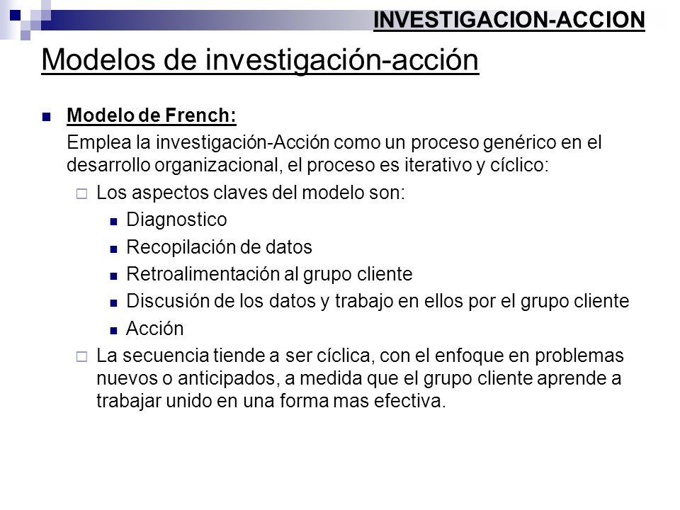 Modelos de investigación-acción Modelo de French: Emplea la investigación-Acción como un proceso genérico en el desarrollo organizacional, el proceso