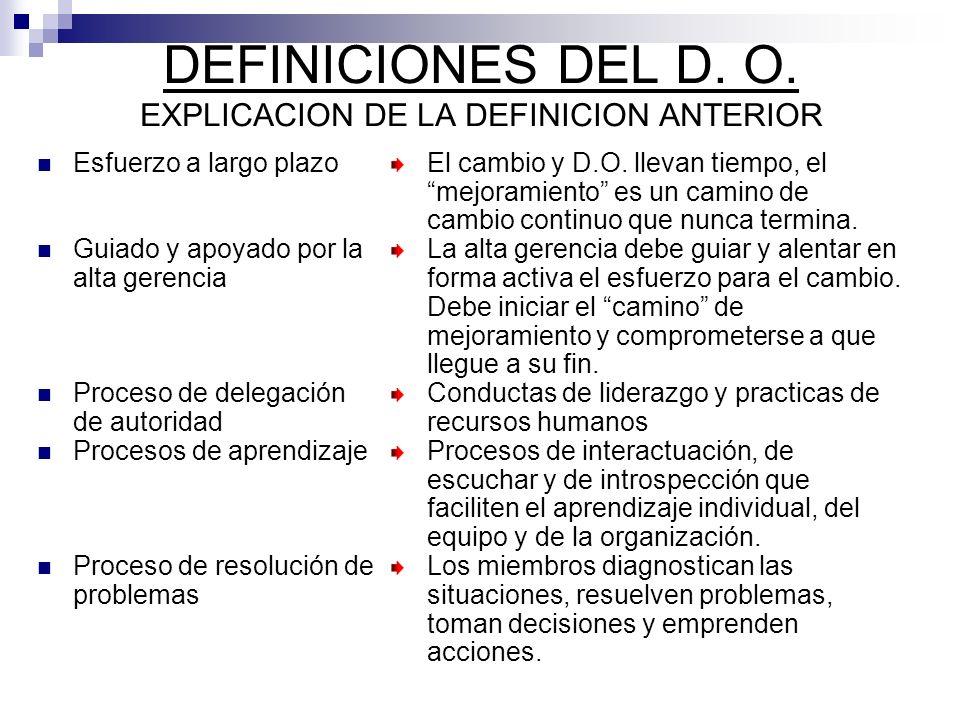 Modelo de cuatro etapas en el que el proceso del DO se utiliza en forma benéfica para todos los interesados.