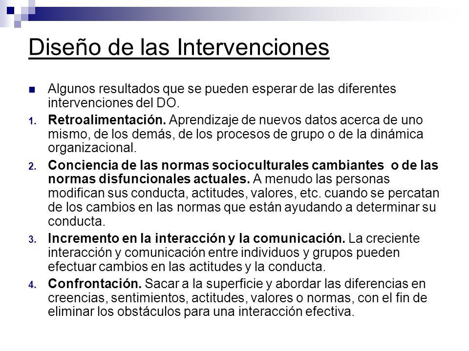 Diseño de las Intervenciones Algunos resultados que se pueden esperar de las diferentes intervenciones del DO. 1. Retroalimentación. Aprendizaje de nu