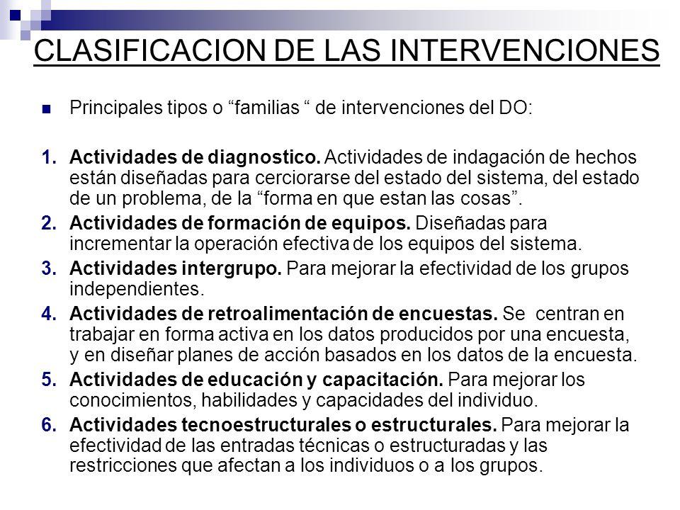 CLASIFICACION DE LAS INTERVENCIONES Principales tipos o familias de intervenciones del DO: 1.Actividades de diagnostico. Actividades de indagación de