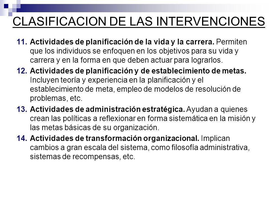CLASIFICACION DE LAS INTERVENCIONES 11.Actividades de planificación de la vida y la carrera. Permiten que los individuos se enfoquen en los objetivos
