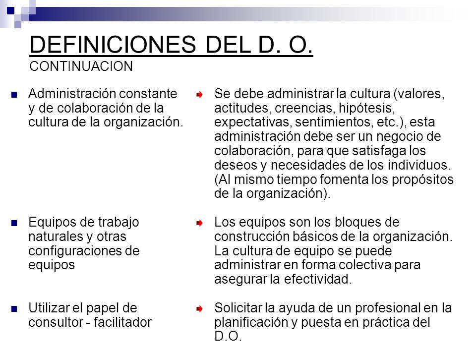 DEFINICIONES DEL D. O. CONTINUACION Administración constante y de colaboración de la cultura de la organización. Equipos de trabajo naturales y otras