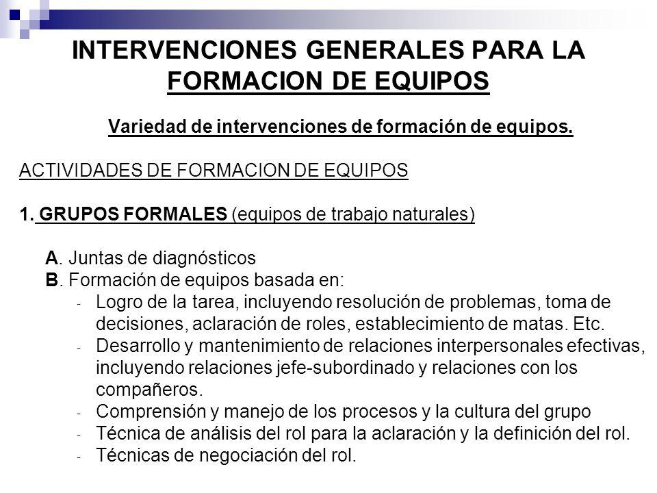 INTERVENCIONES GENERALES PARA LA FORMACION DE EQUIPOS Variedad de intervenciones de formación de equipos. ACTIVIDADES DE FORMACION DE EQUIPOS 1. GRUPO