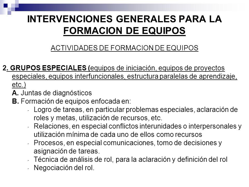 INTERVENCIONES GENERALES PARA LA FORMACION DE EQUIPOS ACTIVIDADES DE FORMACION DE EQUIPOS 2. GRUPOS ESPECIALES (equipos de iniciación, equipos de proy