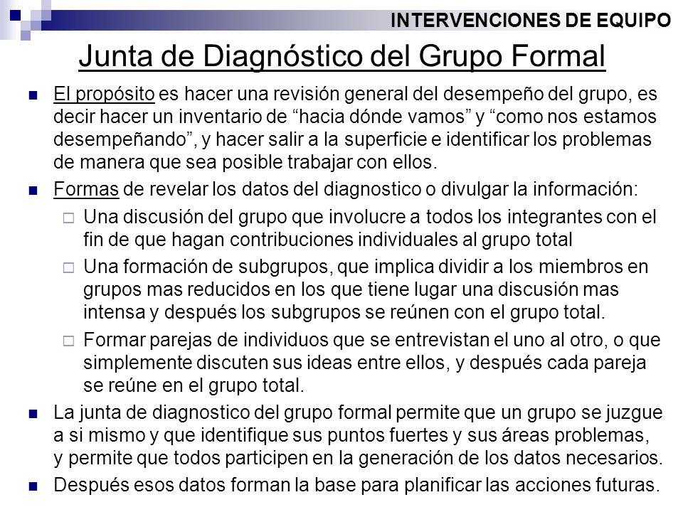 Junta de Diagnóstico del Grupo Formal El propósito es hacer una revisión general del desempeño del grupo, es decir hacer un inventario de hacia dónde