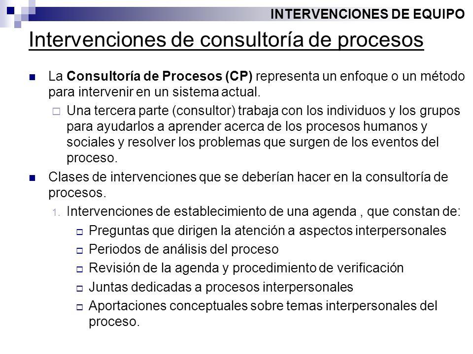 Intervenciones de consultoría de procesos La Consultoría de Procesos (CP) representa un enfoque o un método para intervenir en un sistema actual. Una